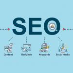 optimiser sa présence en ligne avec le SEO